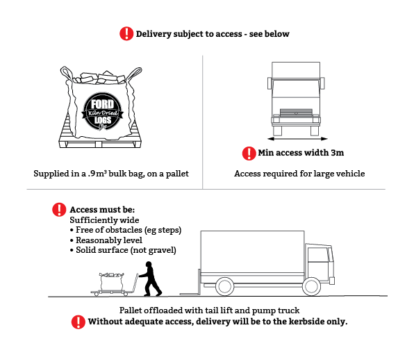 national delivery details
